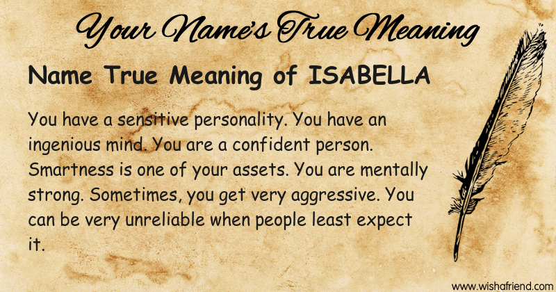 Name true meaning of Isabella